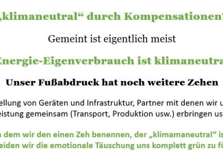 klimaneutral durch Kompensation?